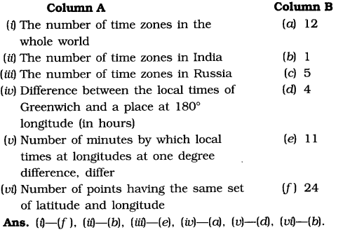 ncert solution class 6 social science geography chapter 2 globe latitudes and longitudes. Black Bedroom Furniture Sets. Home Design Ideas