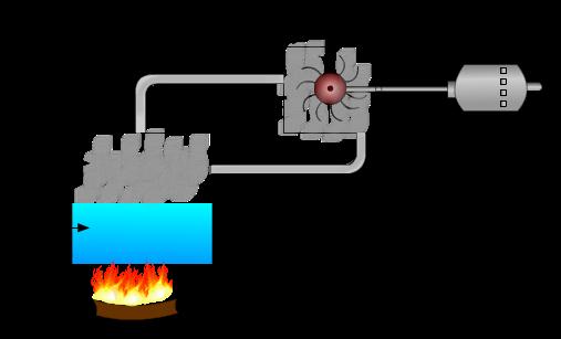 lakhmir singh class x physics chapter 3 sources of