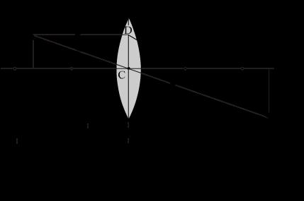 Lakhmir Singh Class X Physics Chapter 5 - Refraction of Light