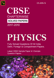 Physics Solved Paper For X class