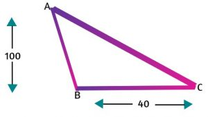what are the area of triangles