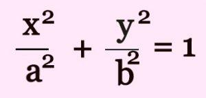 Equation of Ellipse