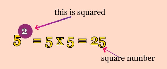 How to Square A Number