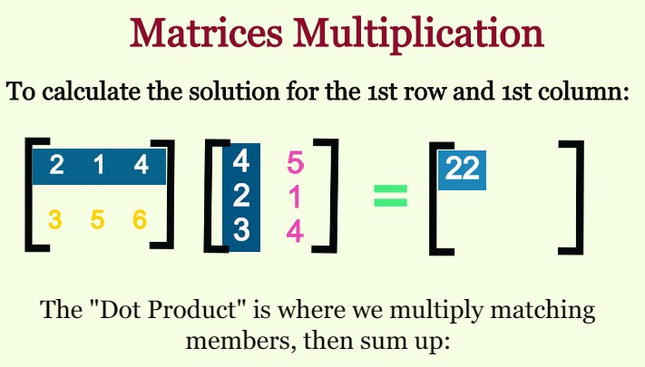 Matrices Multiplication