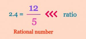 Rational Numbers Example