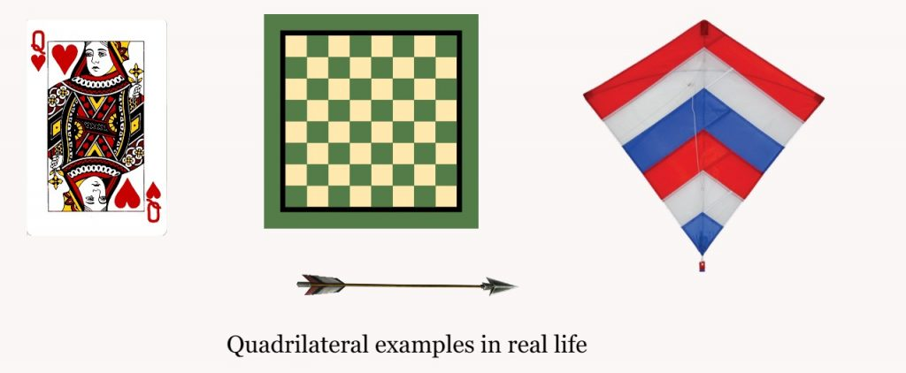 Quadrilateral examples in real life