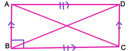 Rectangle Definition
