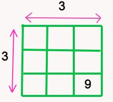 Square Number