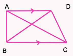 Trapezoid Definition