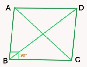 What is Rhombus