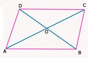 parallelogram bisect