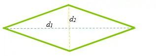 Area-of-Rhombus-Using-Diagonals